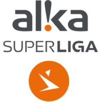 Superligaen